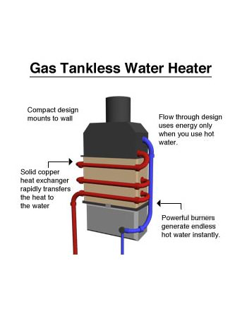 tankless water heater in Middletown, New Jersey